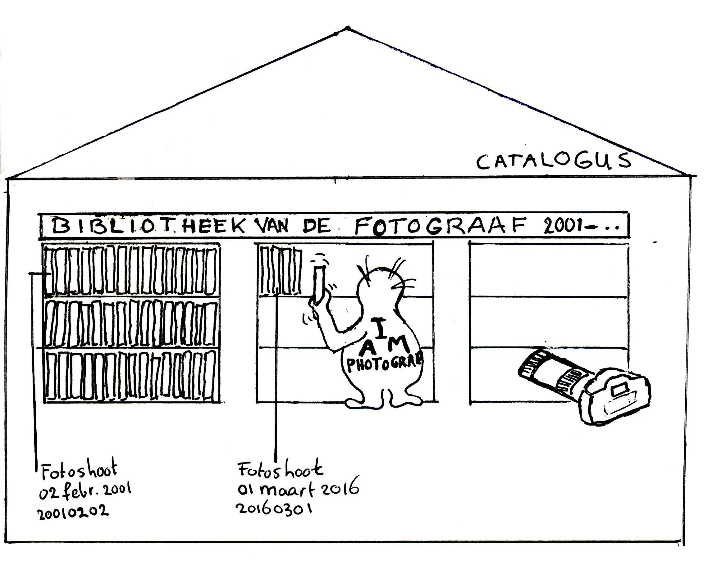 Lightroom-catalogus-blog