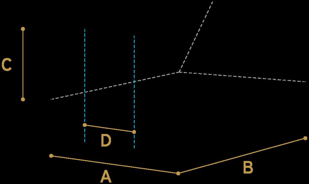 m3-berekenen-afgeknot-zadeldak