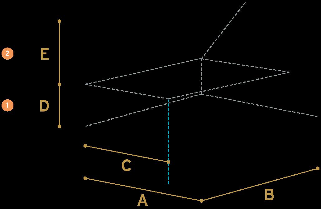m3-berekenen-doorgeschote-kap