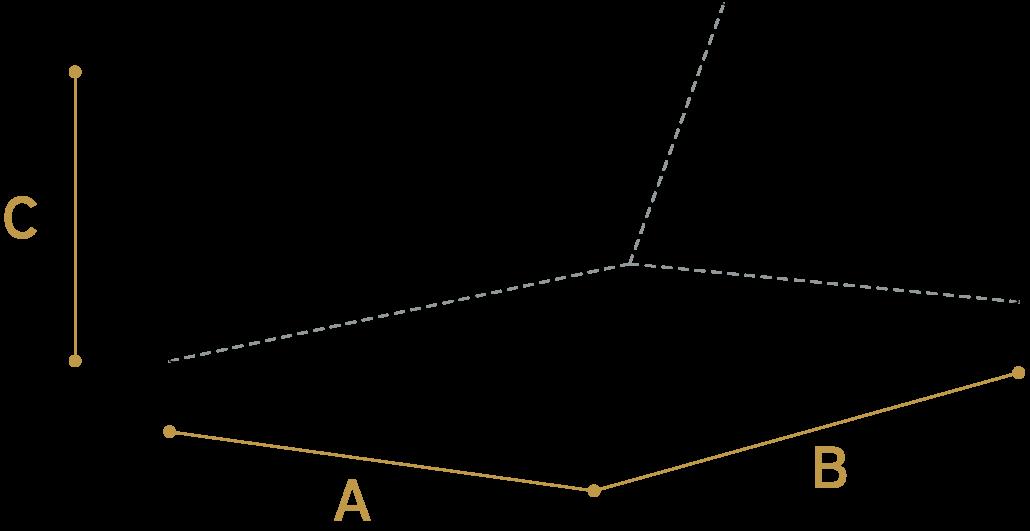 m3-berekenen-asymmetrisch-zadelkap